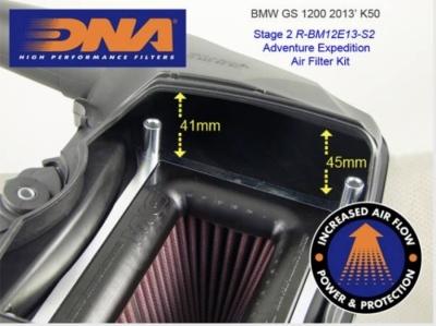 HP DNA High Performance Luchtfilter